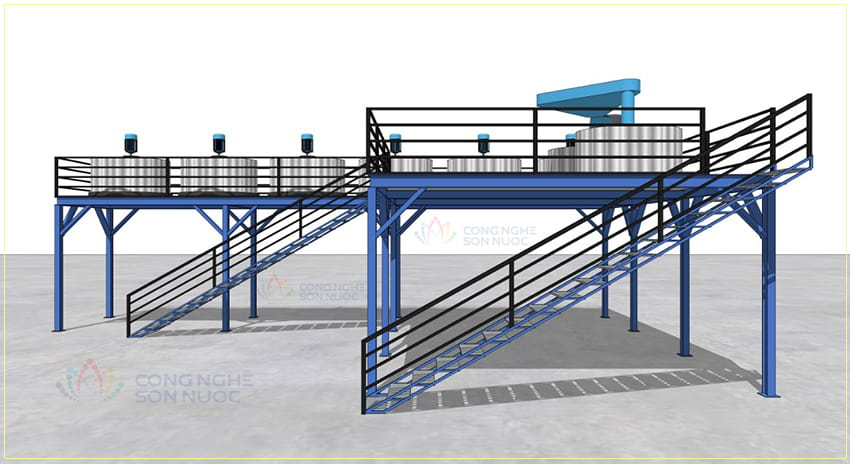 Quy trình chuyển giao công nghệ sản xuất sơn nước